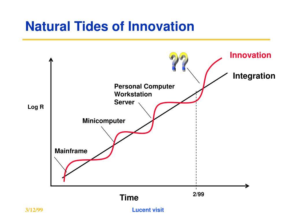 Natural Tides of Innovation