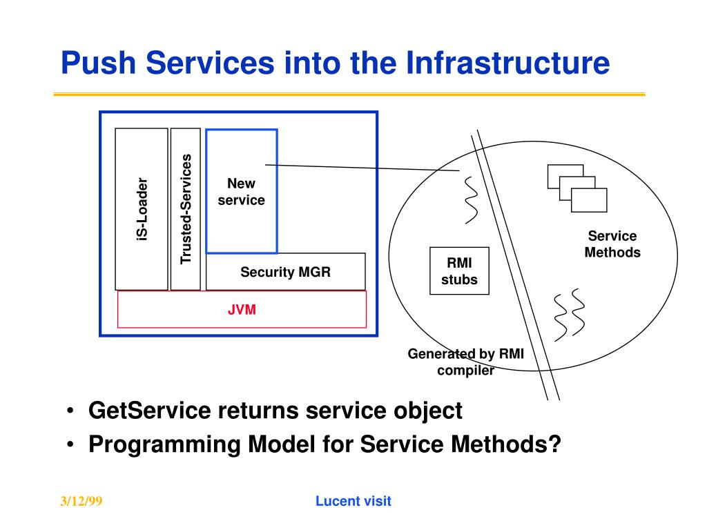 Push Services into the Infrastructure
