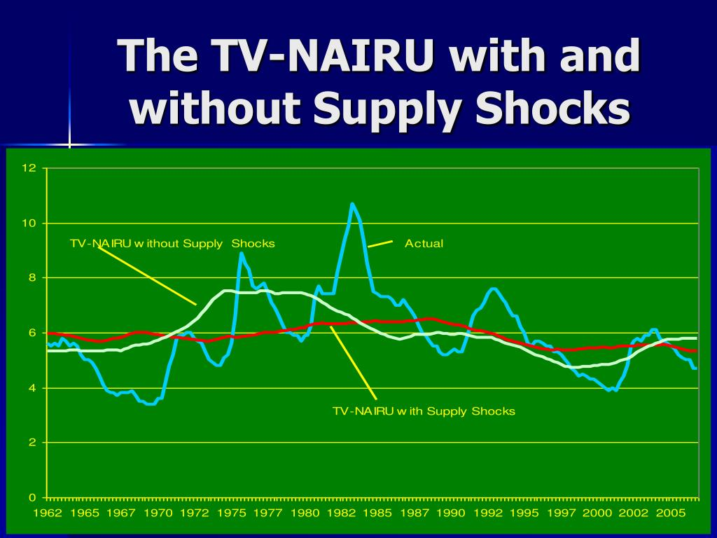 The TV-NAIRU with and