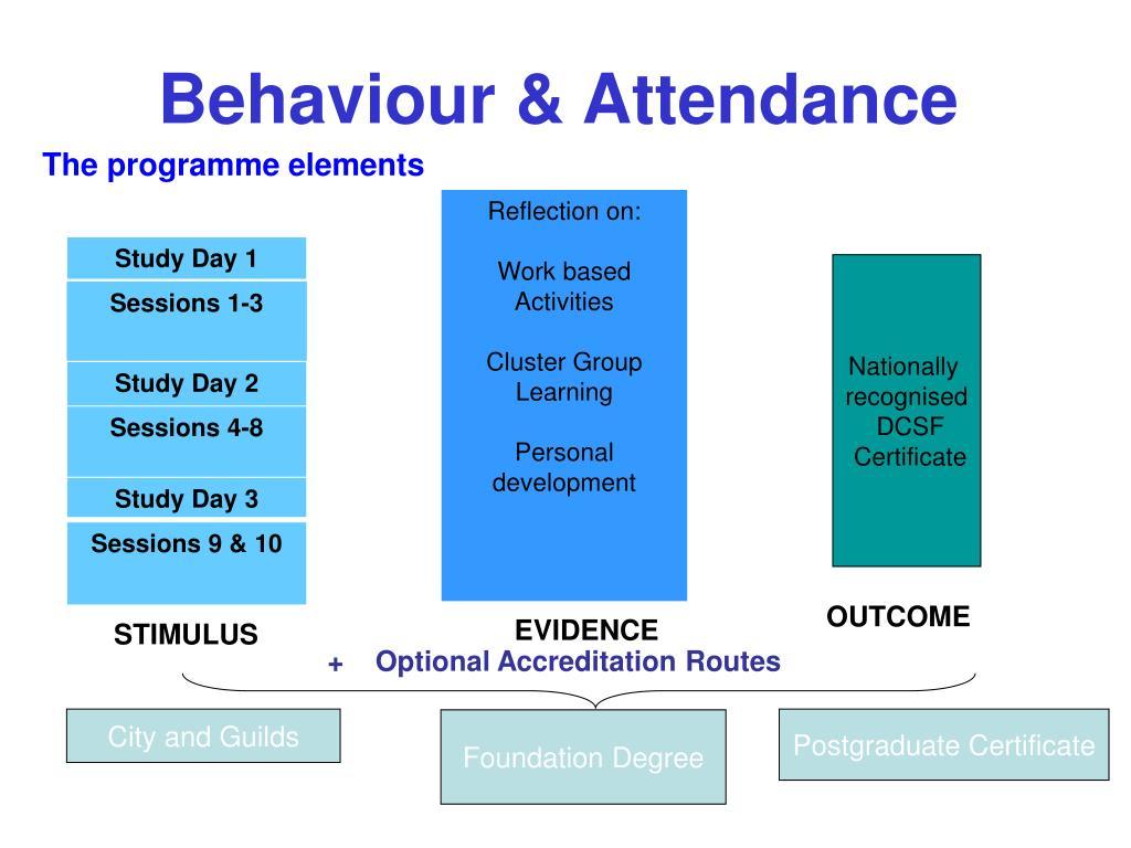 Behaviour & Attendance
