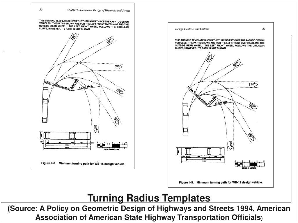 Turning Radius Templates