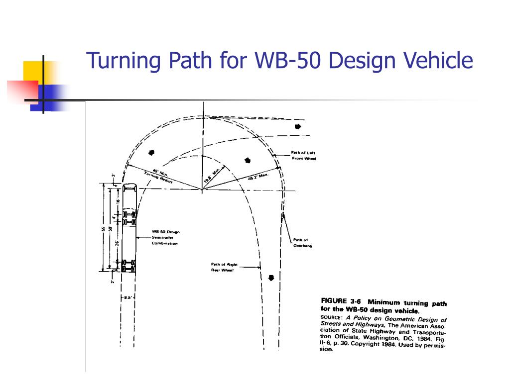 Turning Path for WB-50 Design Vehicle