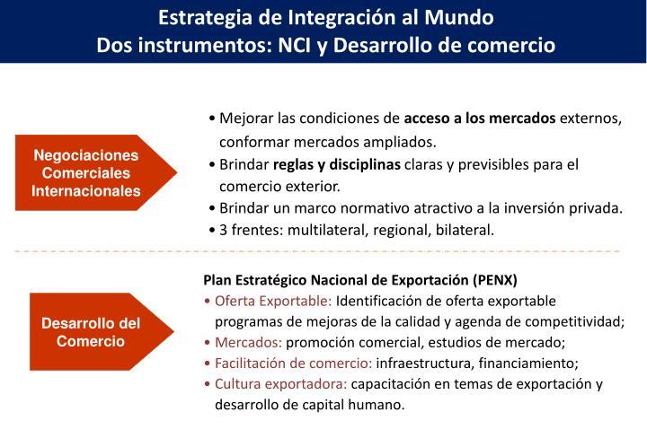 Estrategia de Integración al Mundo