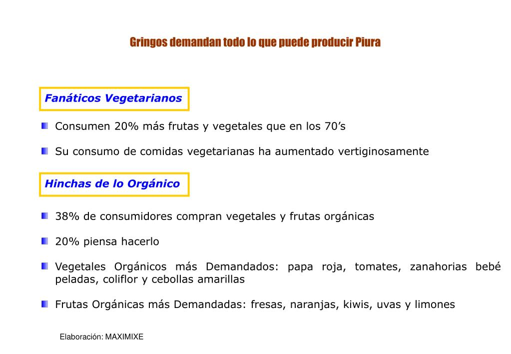 Gringos demandan todo lo que puede producir Piura