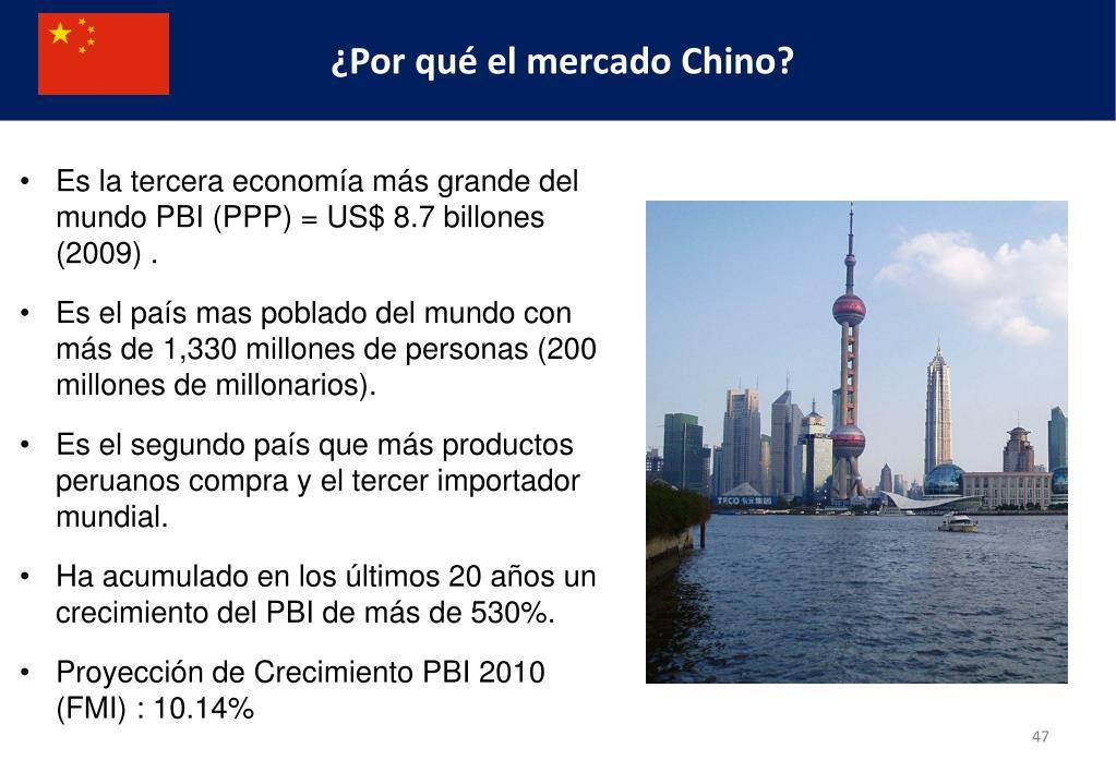 1. Potencial del Mercado Chino