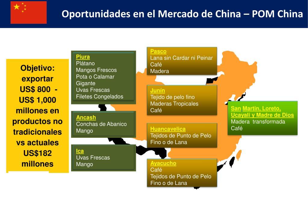 Oportunidades en el Mercado de China – POM China