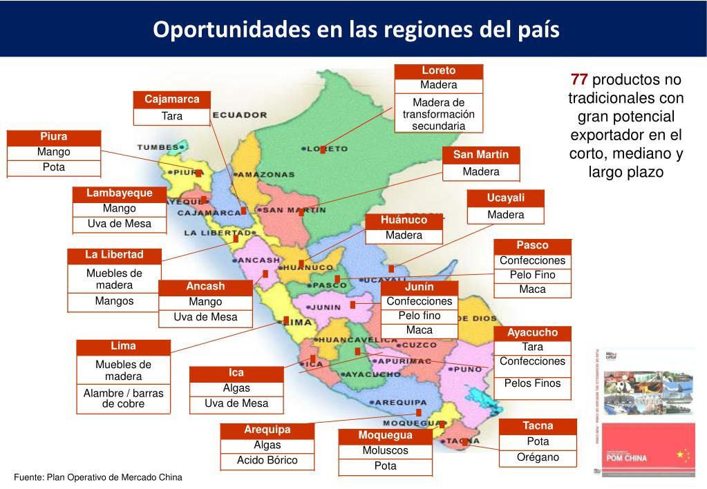 Oportunidades en las regiones del país