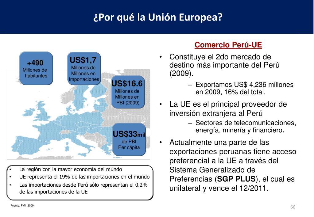 ¿Por qué la Unión Europea?