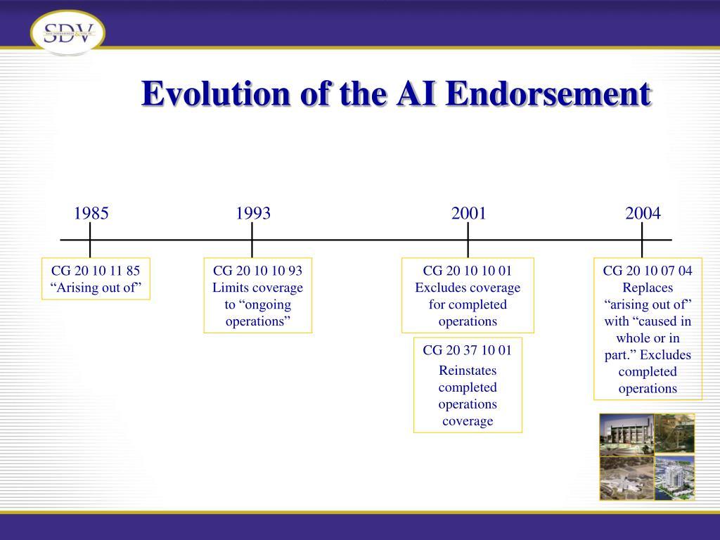 Evolution of the AI Endorsement