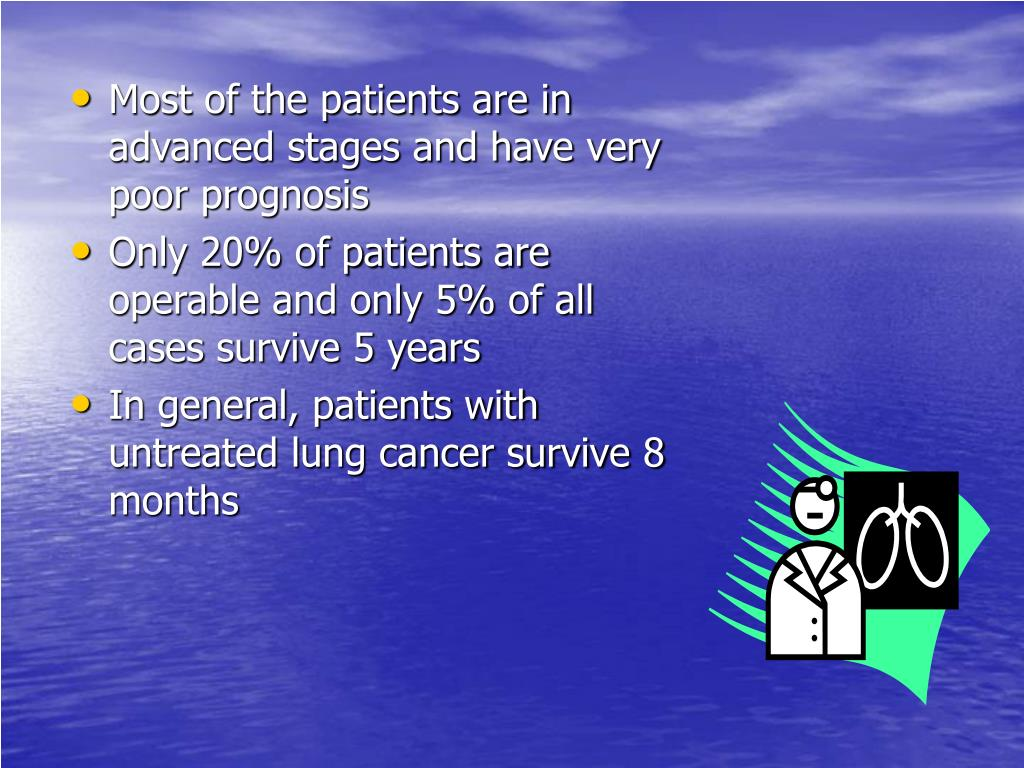 Most of the patients are in advanced stages and have very poor prognosis