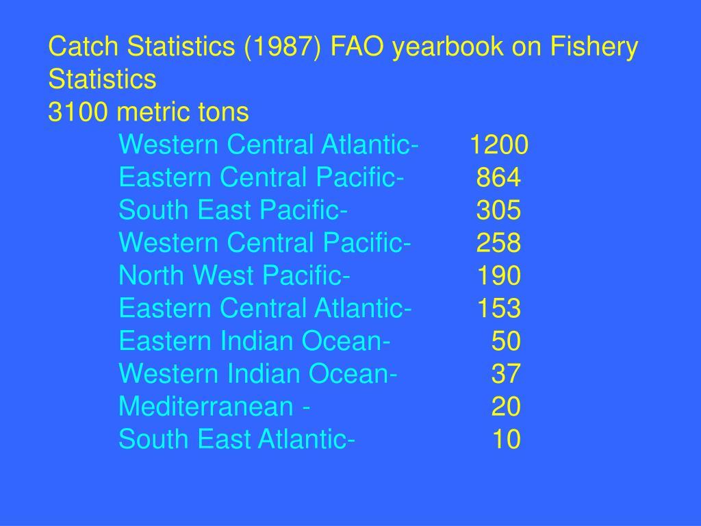 Catch Statistics (1987) FAO yearbook on Fishery Statistics
