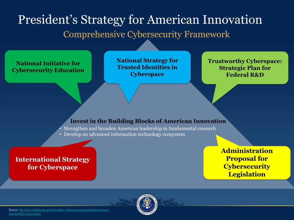 President's Strategy for American Innovation