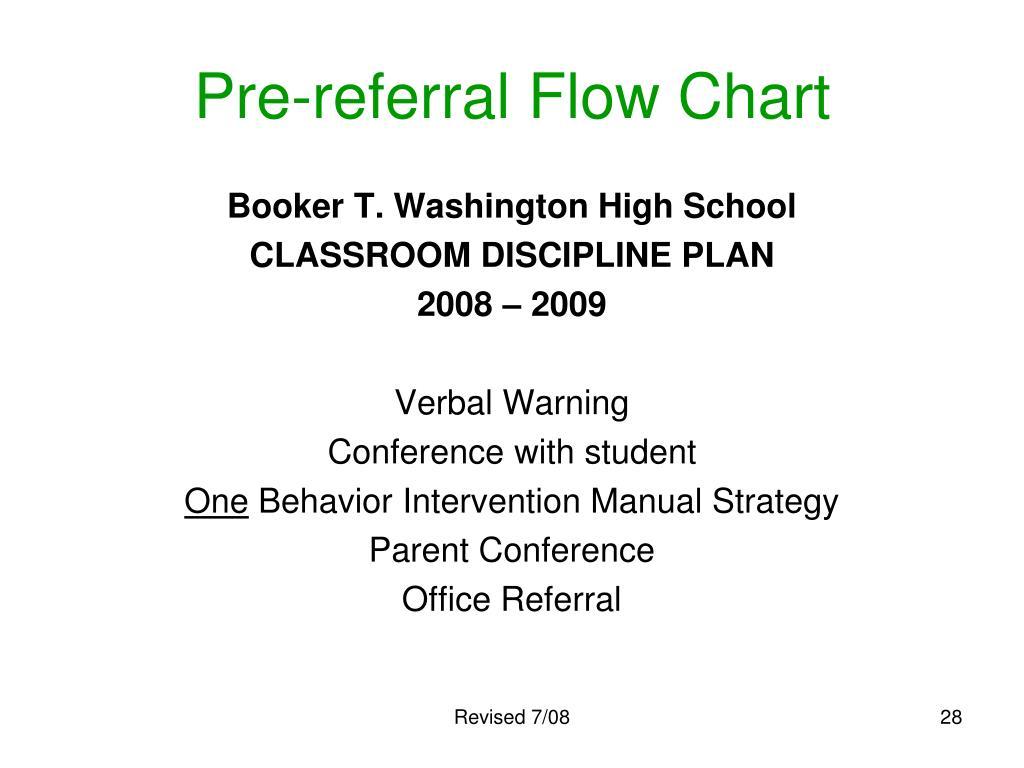 Pre-referral Flow Chart