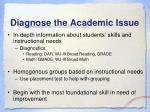 diagnose the academic issue