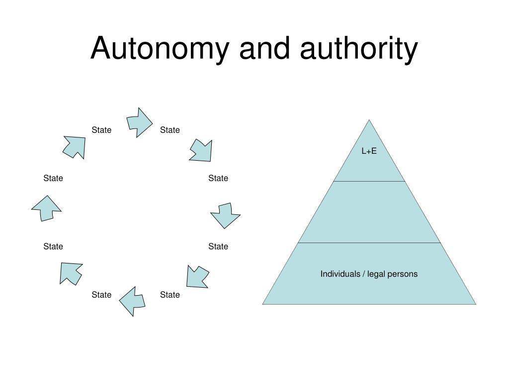 Autonomy and authority