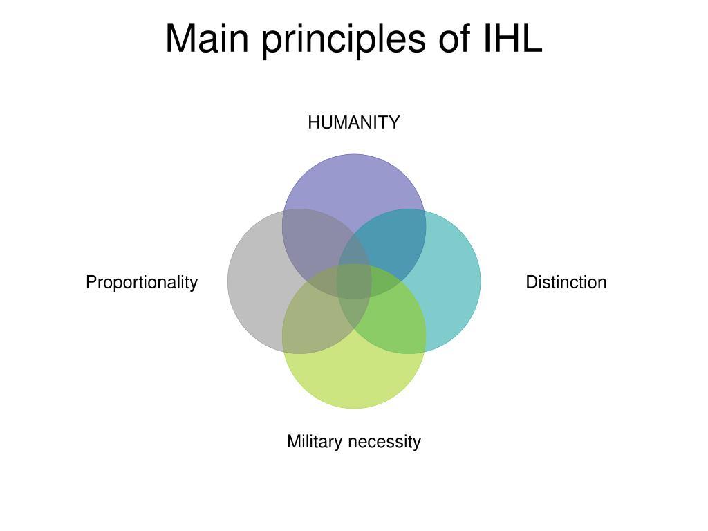 Main principles of IHL