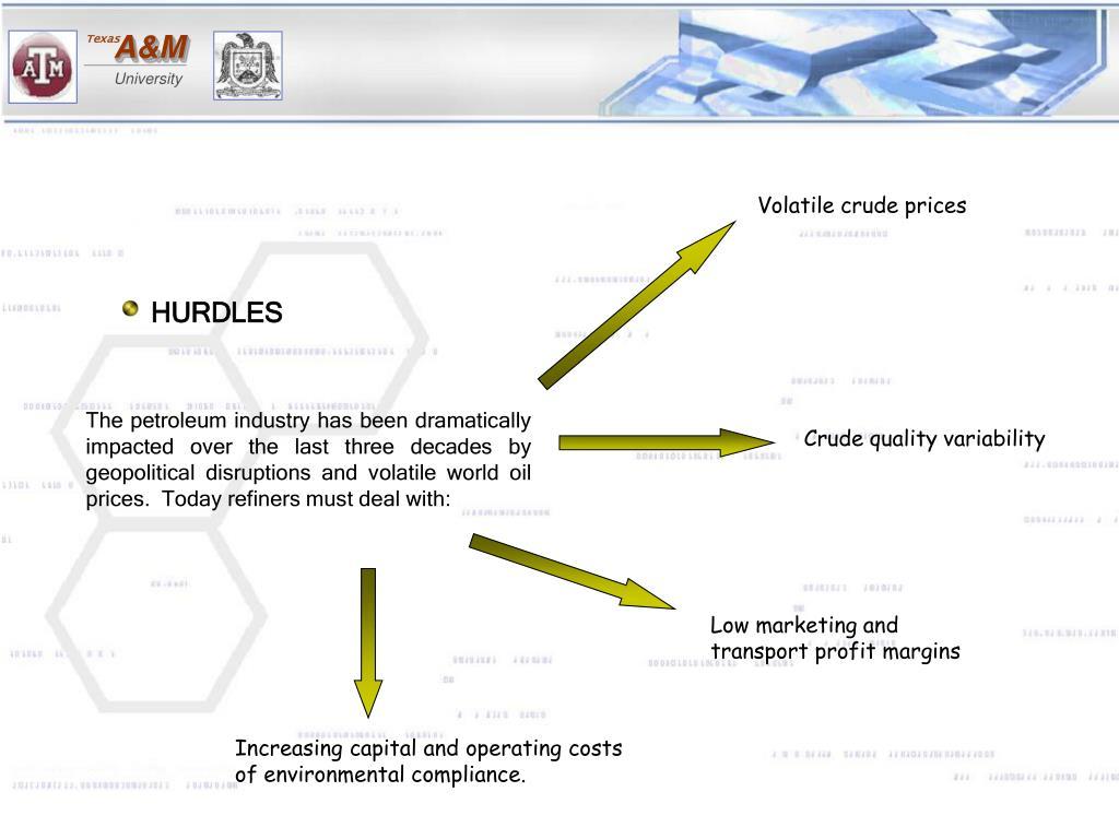 Volatile crude prices