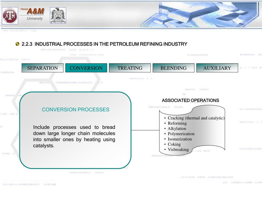 2.2.3  INDUSTRIAL PROCESSES IN THE PETROLEUM REFINING INDUSTRY