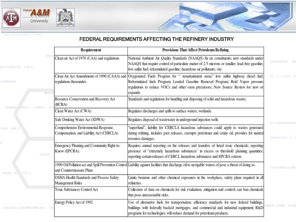 FEDERAL REQUIREMENTS AFFECTING THE REFINERY INDUSTRY