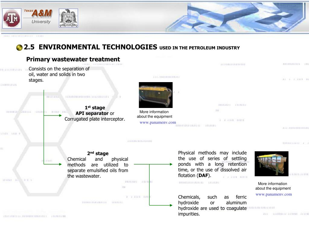 2.5  ENVIRONMENTAL TECHNOLOGIES