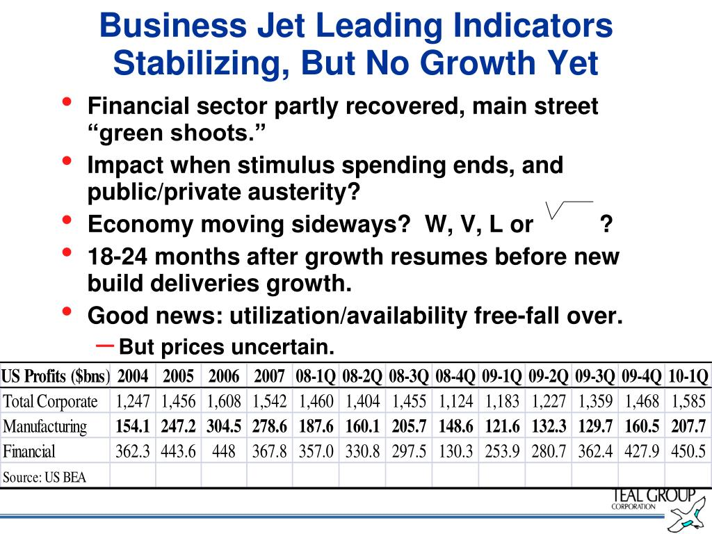 Business Jet Leading Indicators Stabilizing, But No Growth Yet