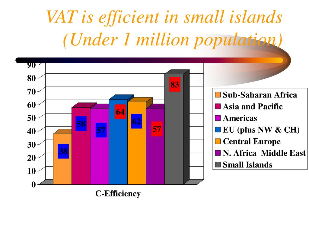VAT is efficient in small islands