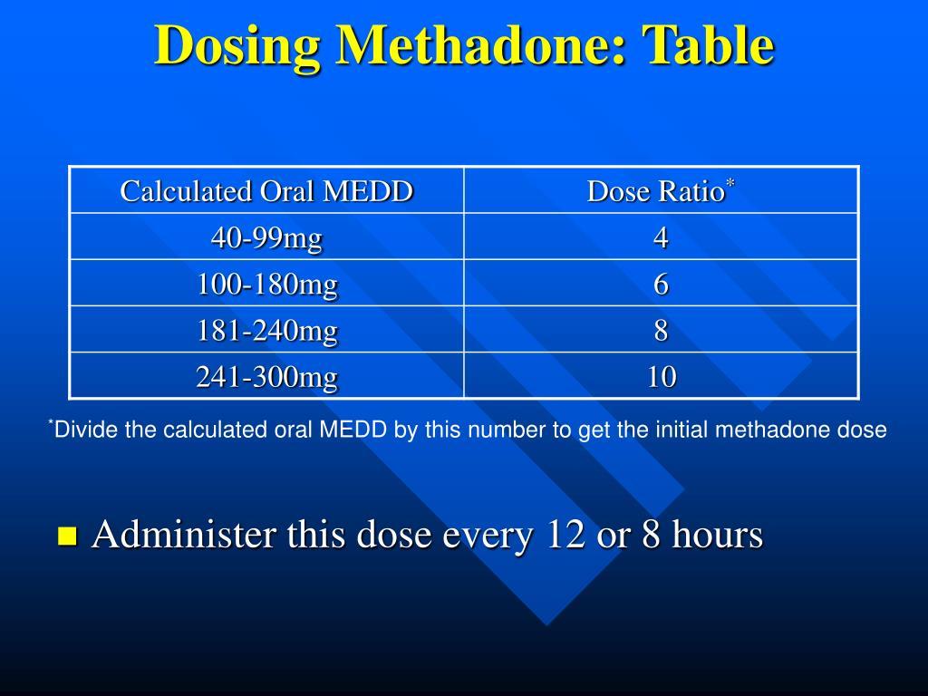 Dosing Methadone: Table