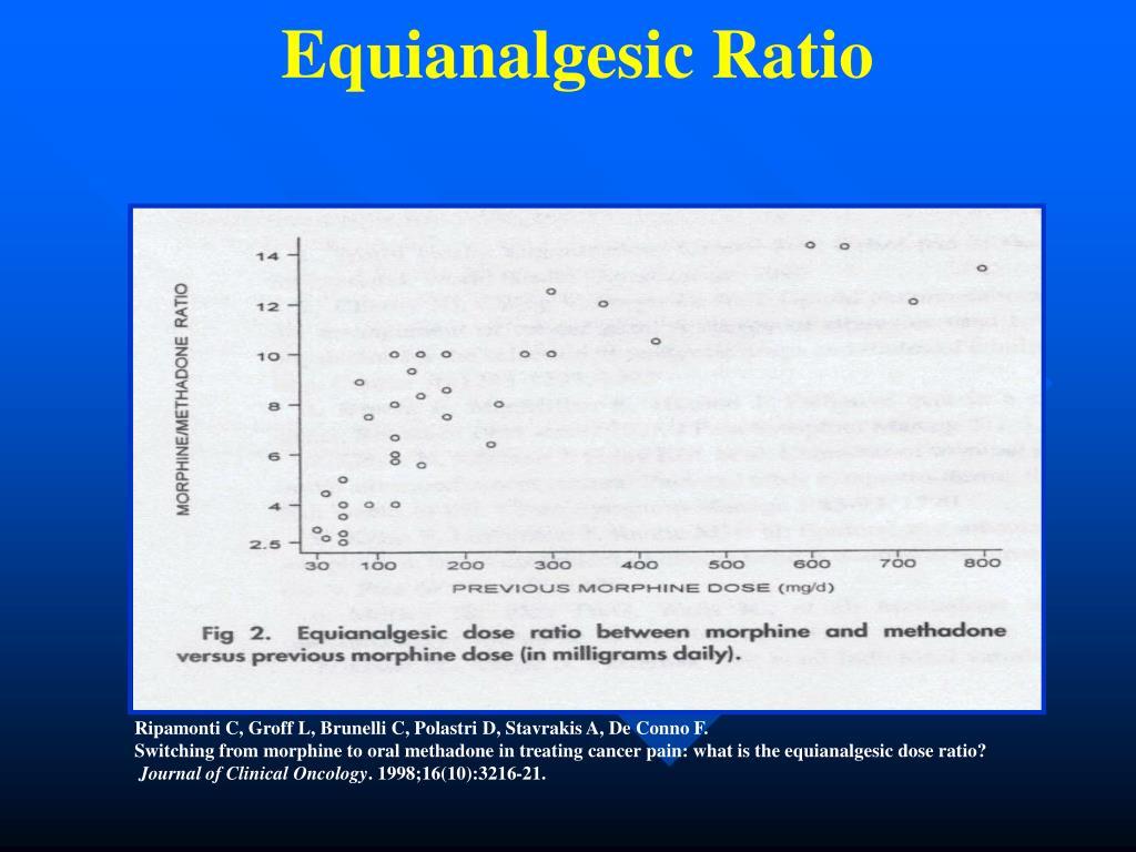 Equianalgesic Ratio