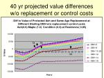 40 yr projected value differences w o replacement or control costs