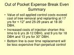 out of pocket expense break even summary
