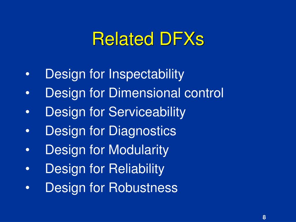 Related DFXs