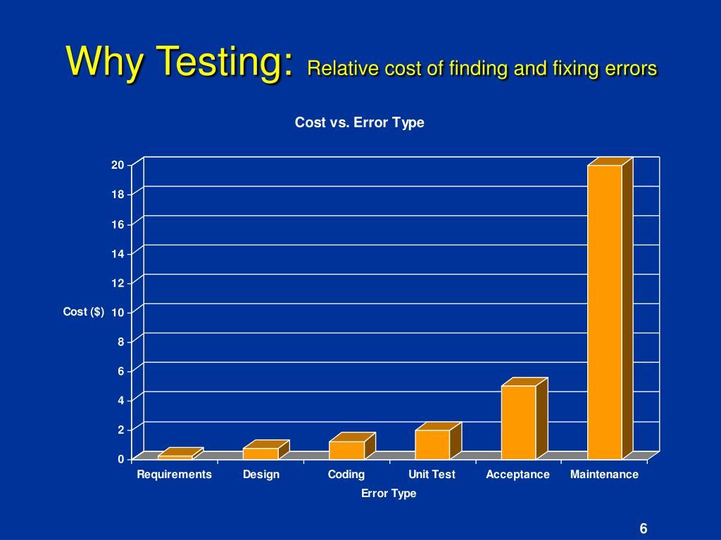 Why Testing: