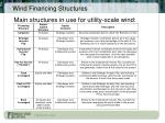 wind financing structures5