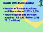 impacts of the inverse auction77