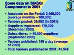 some data on siasg comprasnet in 2001
