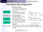 topological reconfiguration59