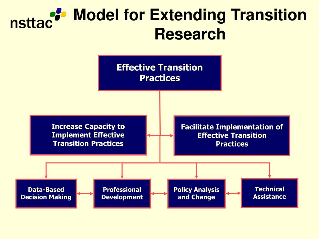 Model for Extending Transition Research