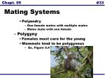 mating systems33