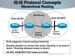 is is protocol concepts hierarchical routing