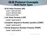 is is protocol concepts is is packet types