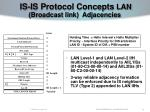 is is protocol concepts lan broadcast link adjacencies