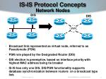 is is protocol concepts network nodes11