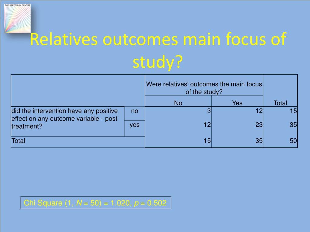 Relatives outcomes main focus of study?