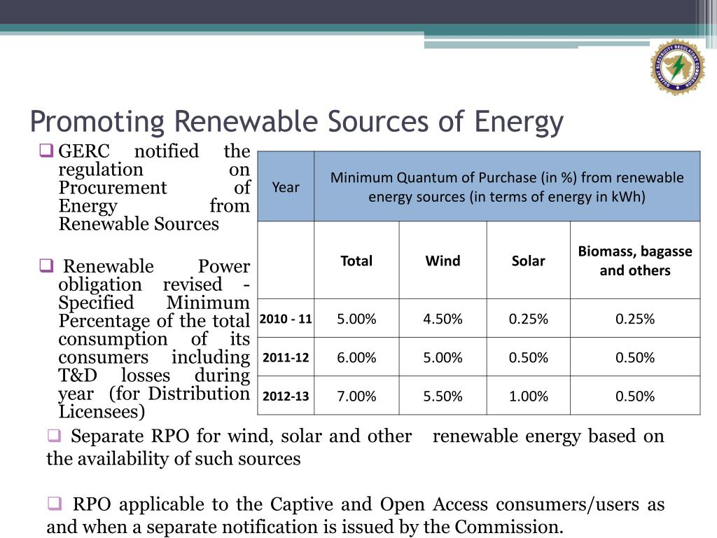 Promoting Renewable Sources of Energy