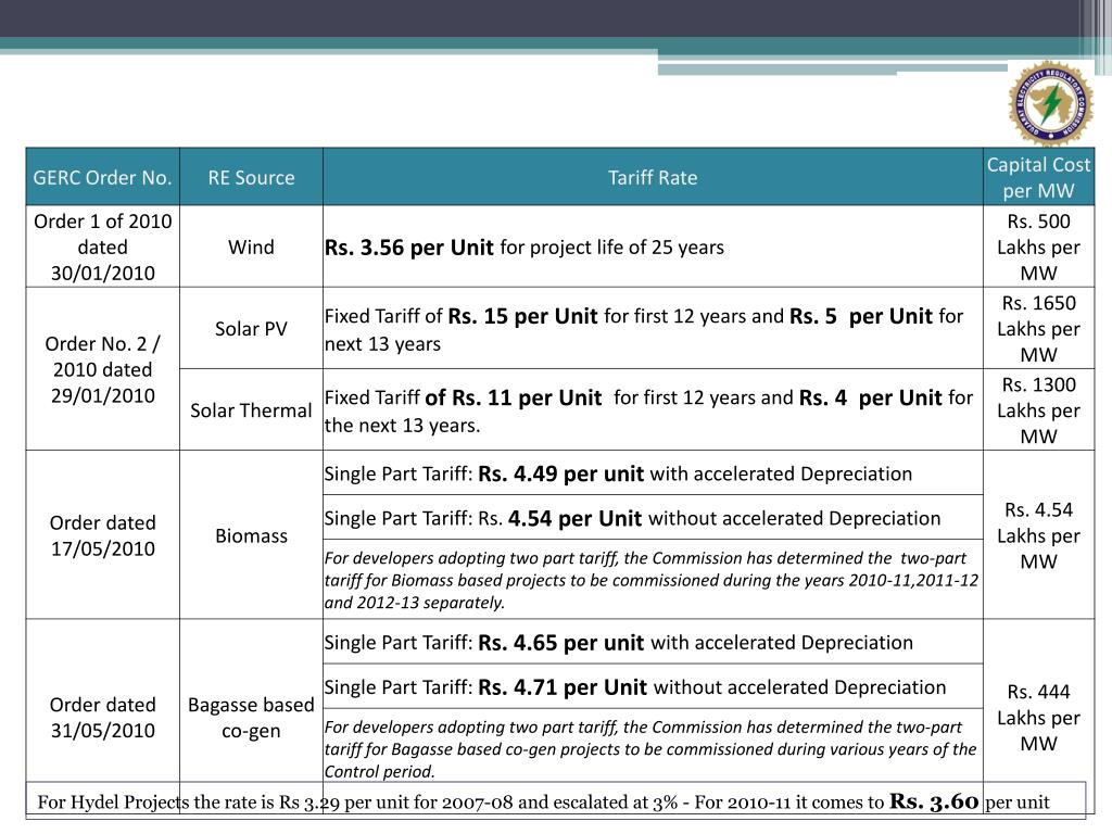 For Hydel Projects the rate is Rs 3.29 per unit for 2007-08 and escalated at 3% - For 2010-11 it comes to