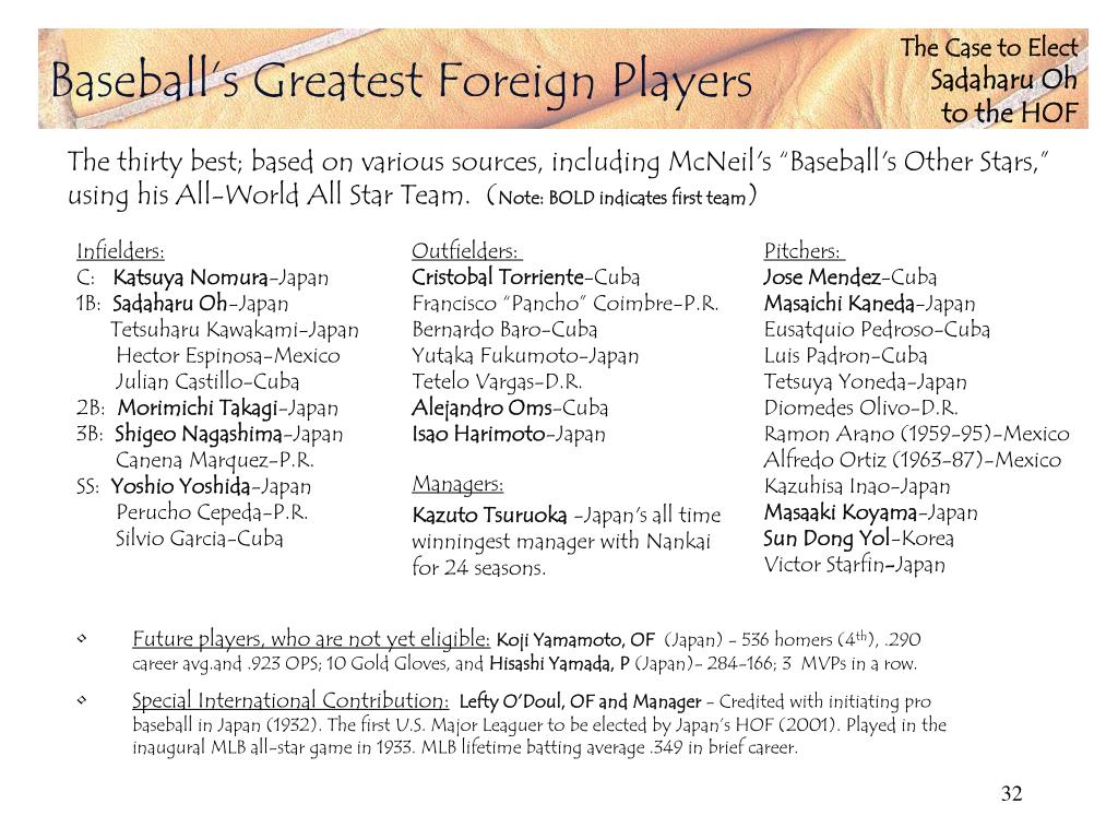 Baseball's Greatest Foreign Players