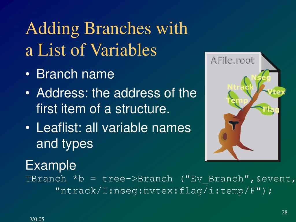 Adding Branches with a List of Variables