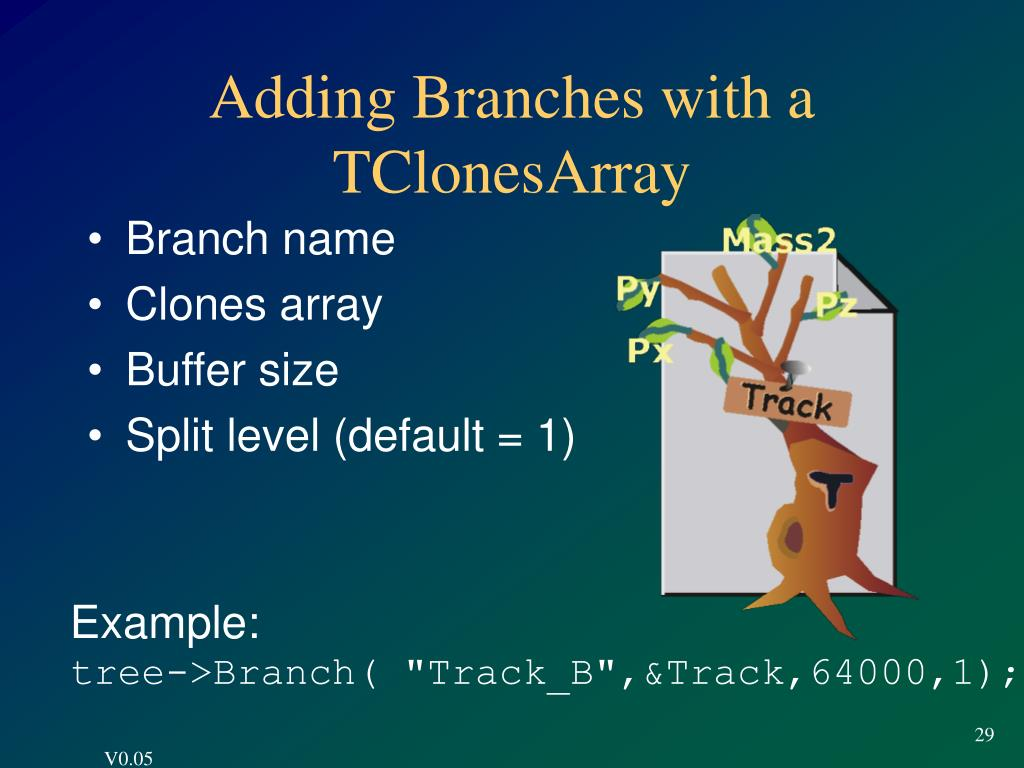 Adding Branches with a TClonesArray