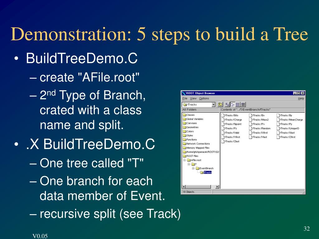 Demonstration: 5 steps to build a Tree