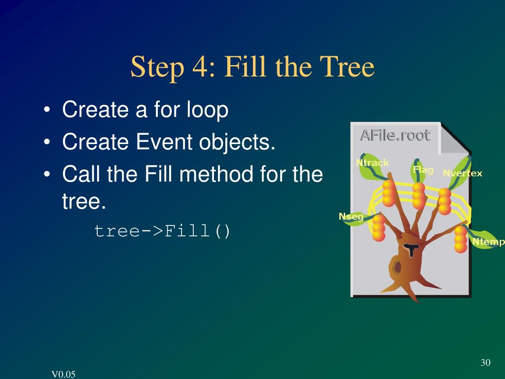 Step 4: Fill the Tree